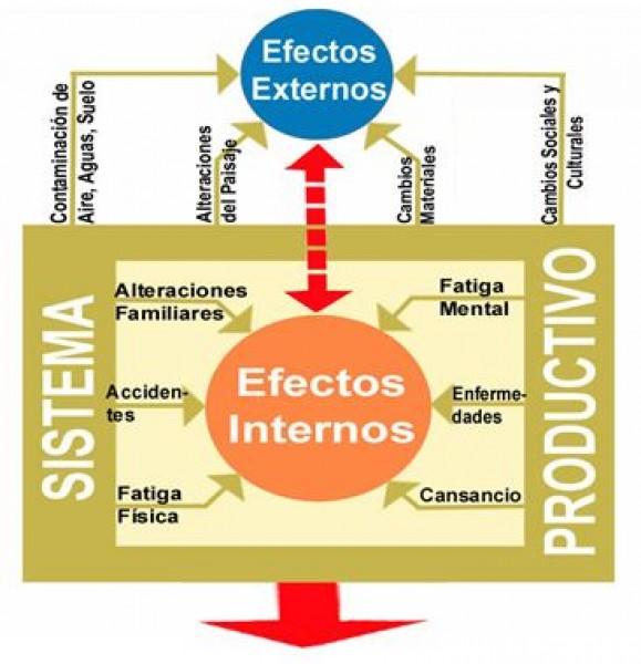 factores de riesgo salud